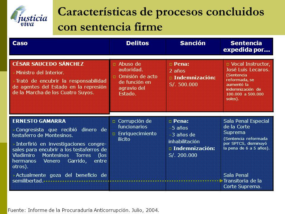 Características de procesos concluidos con sentencia firme