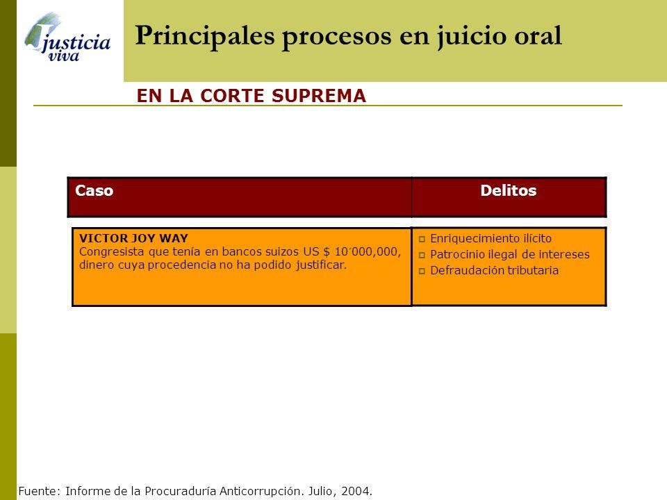 Principales procesos en juicio oral