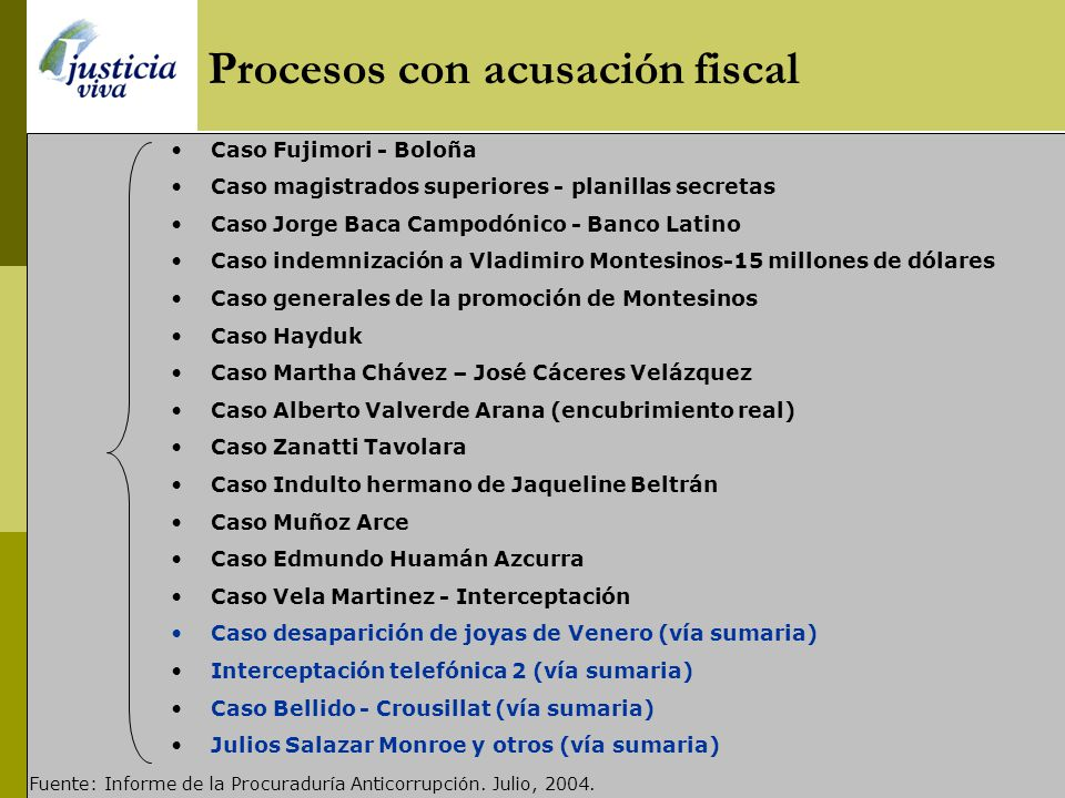 Procesos con acusación fiscal
