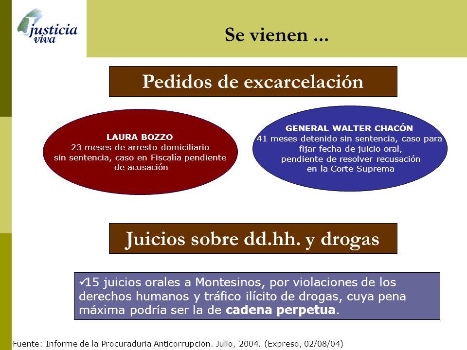 Pedidos de excarcelación Juicios sobre dd.hh. y drogas
