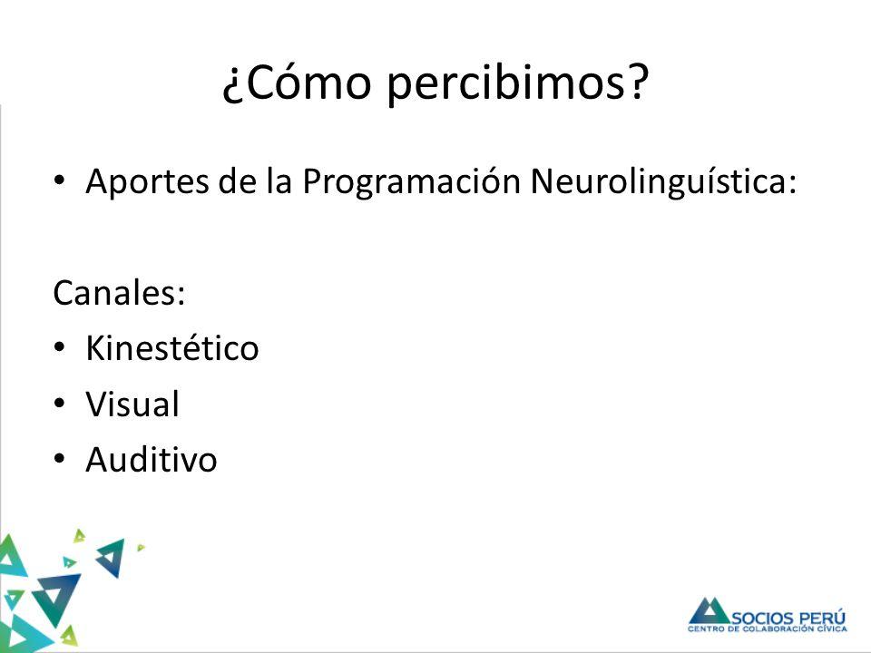 ¿Cómo percibimos Aportes de la Programación Neurolinguística:
