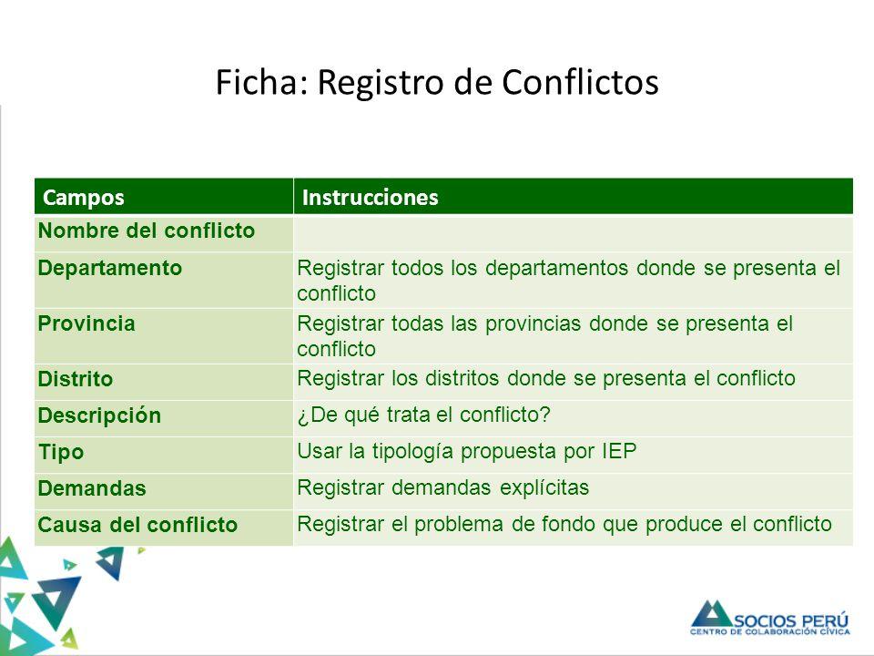 Ficha: Registro de Conflictos