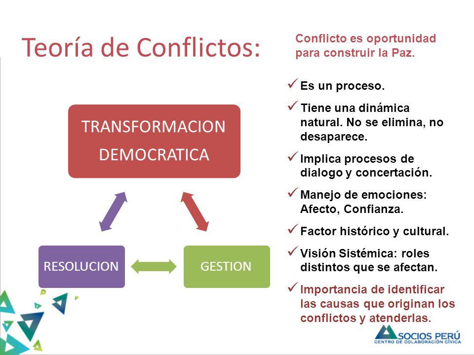 Teoría de Conflictos: TRANSFORMACION DEMOCRATICA