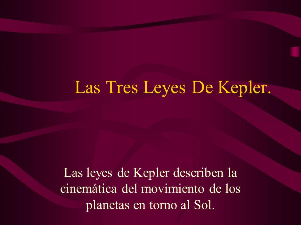 Las Tres Leyes De Kepler.