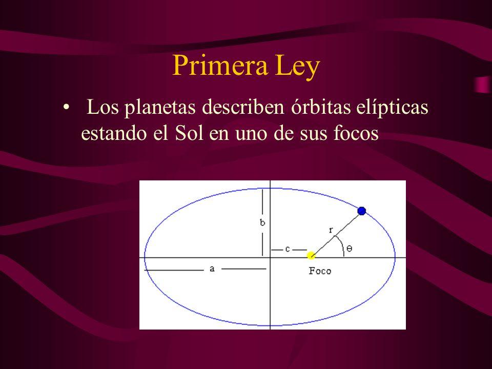 Primera Ley Los planetas describen órbitas elípticas estando el Sol en uno de sus focos