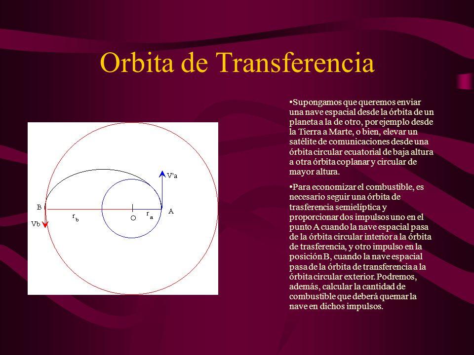 Orbita de Transferencia