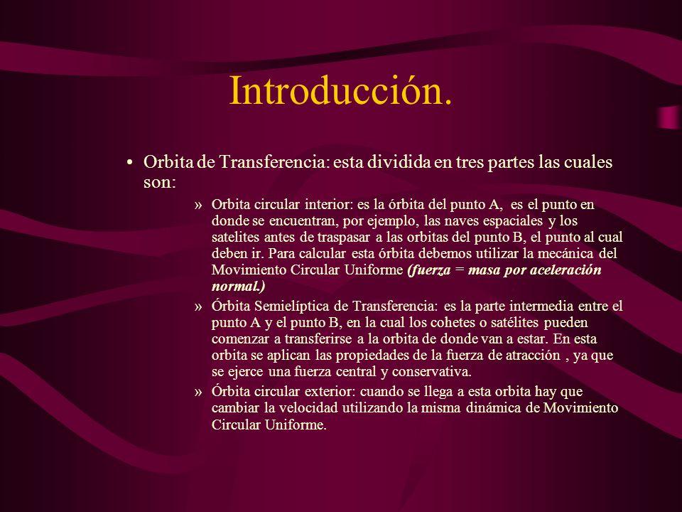 Introducción. Orbita de Transferencia: esta dividida en tres partes las cuales son: