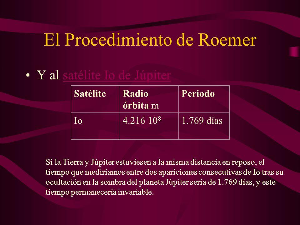 El Procedimiento de Roemer