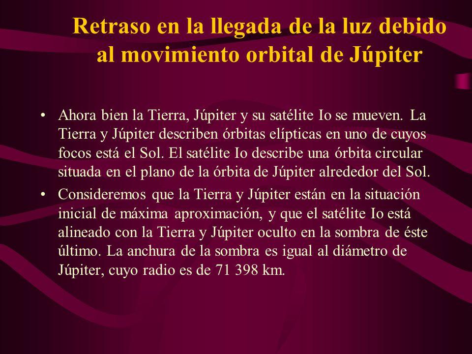 Retraso en la llegada de la luz debido al movimiento orbital de Júpiter