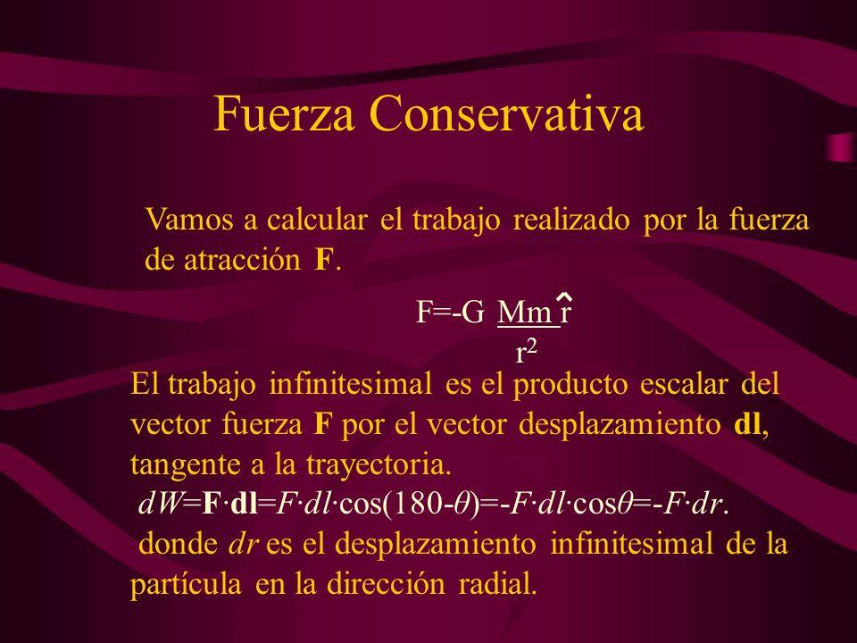 Fuerza Conservativa Vamos a calcular el trabajo realizado por la fuerza de atracción F. F=-G Mm r.