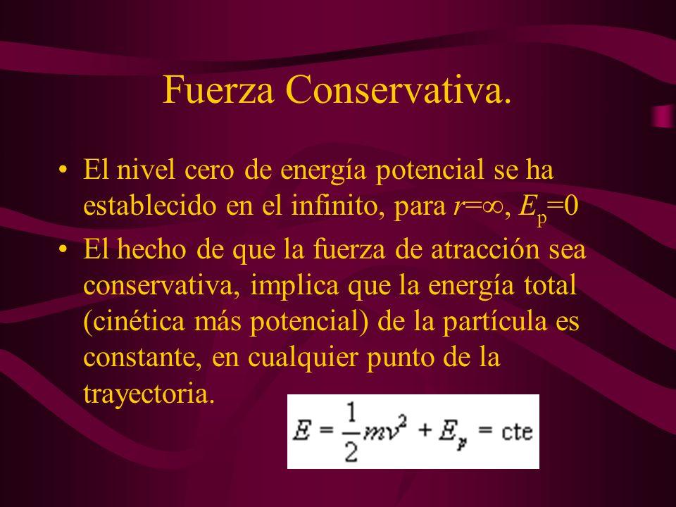 Fuerza Conservativa. El nivel cero de energía potencial se ha establecido en el infinito, para r=∞, Ep=0.