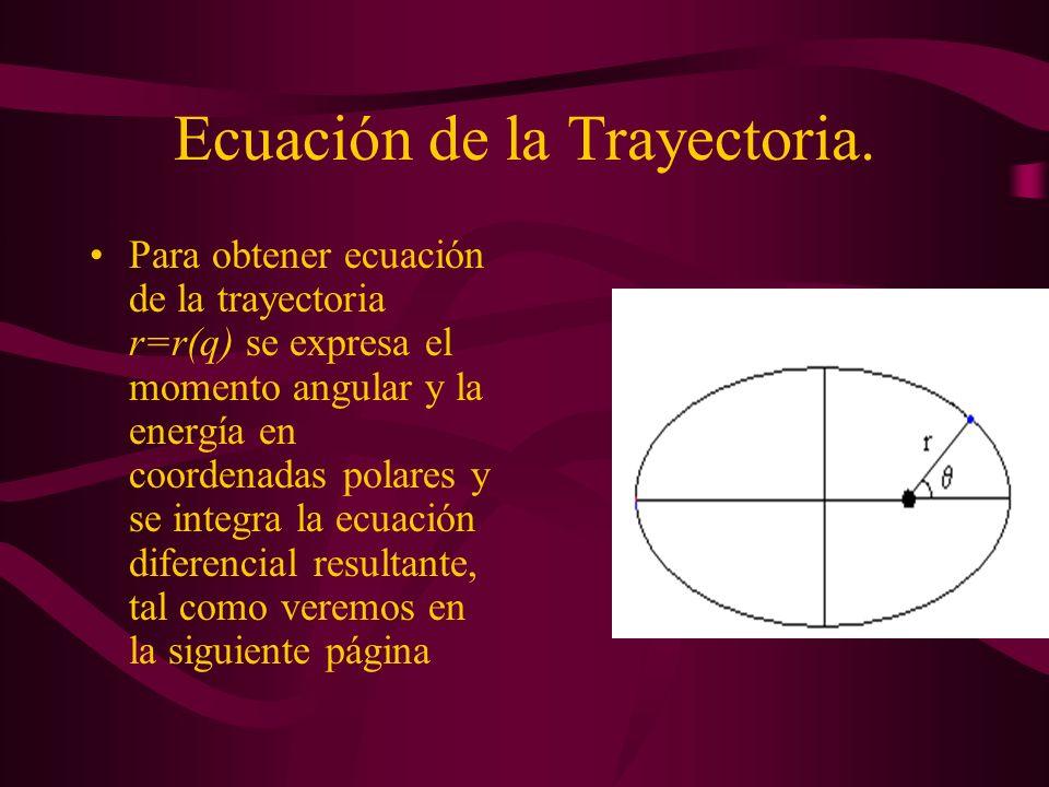 Ecuación de la Trayectoria.