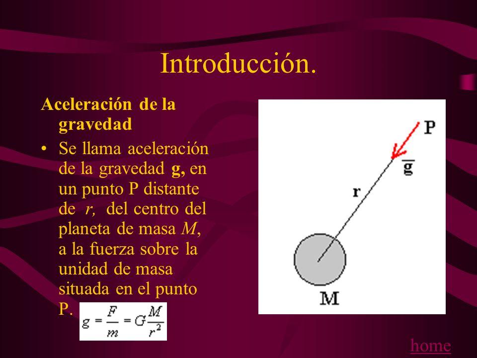 Introducción. Aceleración de la gravedad