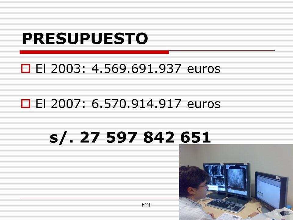 PRESUPUESTO s/. 27 597 842 651 El 2003: 4.569.691.937 euros