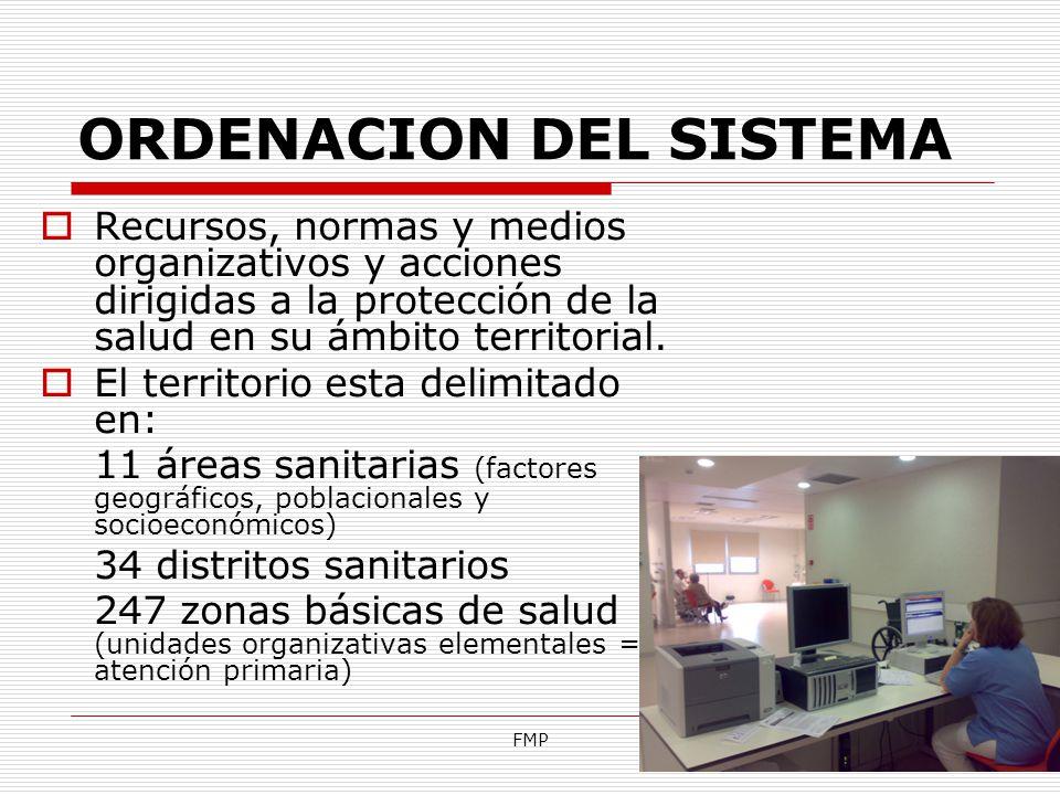 ORDENACION DEL SISTEMA