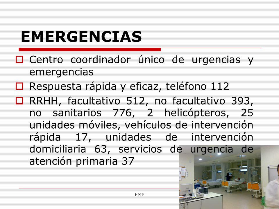 EMERGENCIAS Centro coordinador único de urgencias y emergencias
