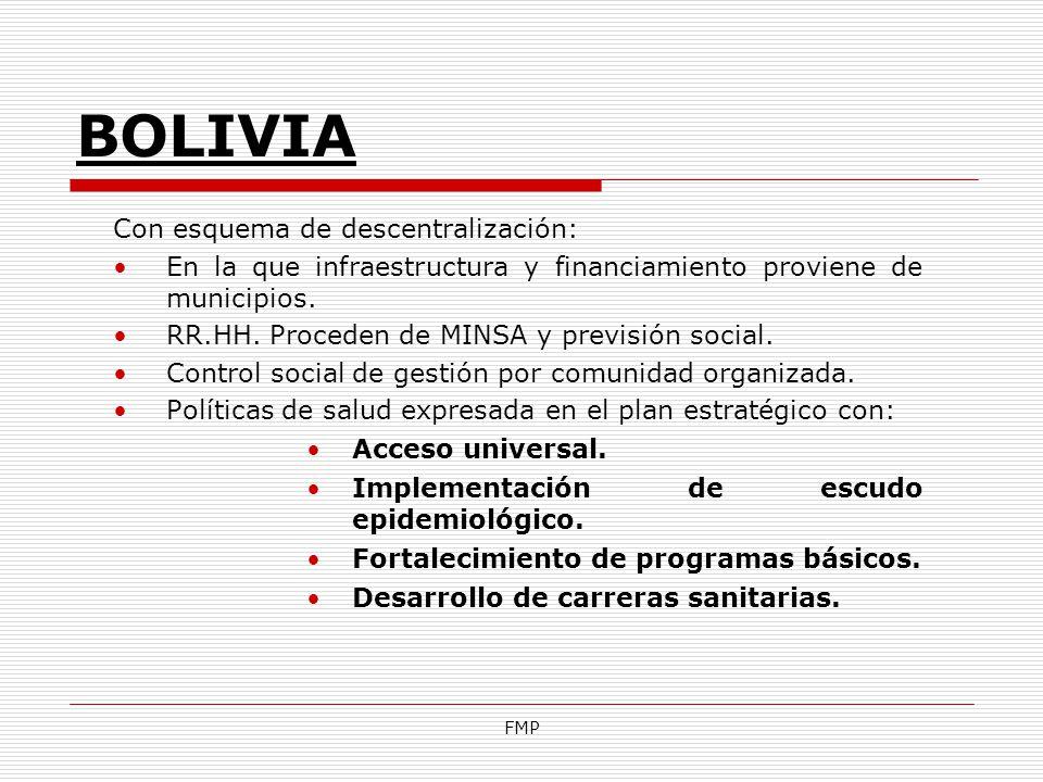 BOLIVIA Con esquema de descentralización: