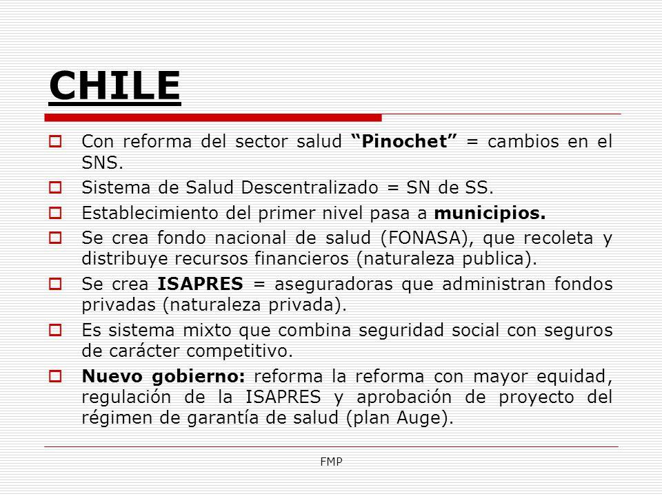 CHILE Con reforma del sector salud Pinochet = cambios en el SNS.