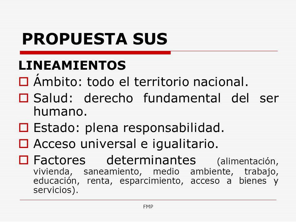 PROPUESTA SUS LINEAMIENTOS Ámbito: todo el territorio nacional.