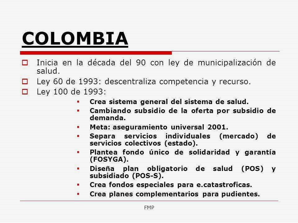 COLOMBIA Inicia en la década del 90 con ley de municipalización de salud. Ley 60 de 1993: descentraliza competencia y recurso.