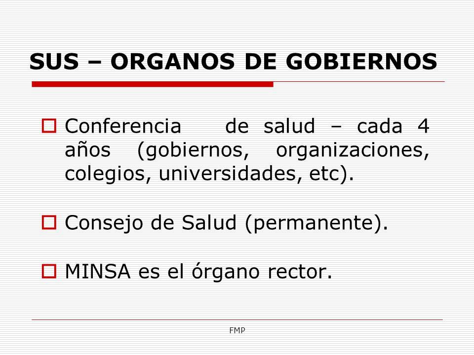 SUS – ORGANOS DE GOBIERNOS