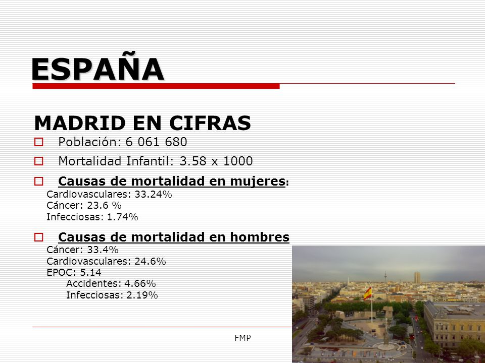 ESPAÑA MADRID EN CIFRAS Población: 6 061 680
