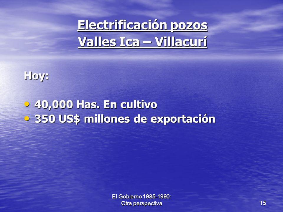 Electrificación pozos