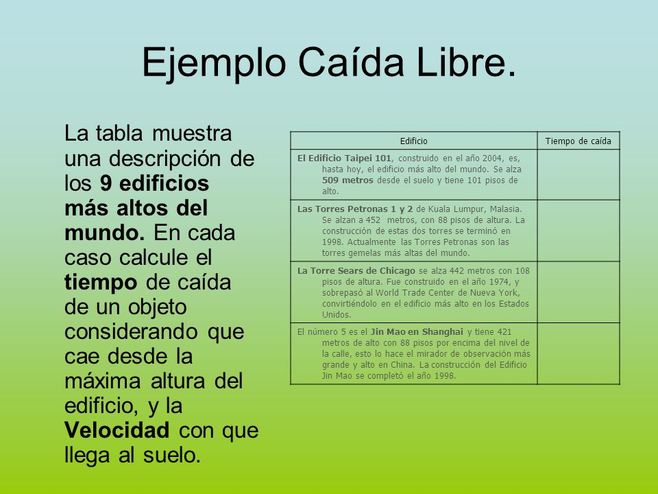 Ejemplo Caída Libre.