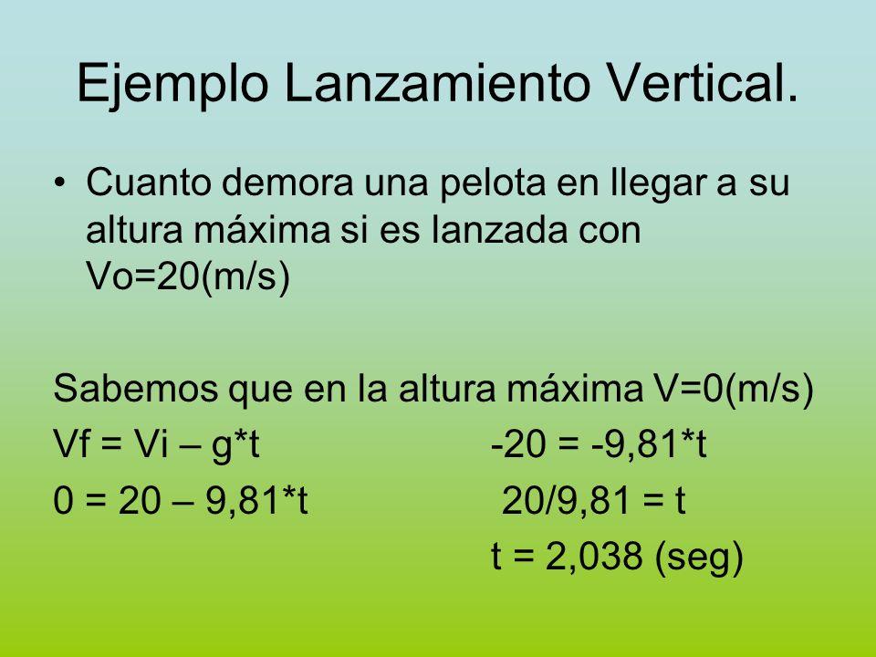 Ejemplo Lanzamiento Vertical.