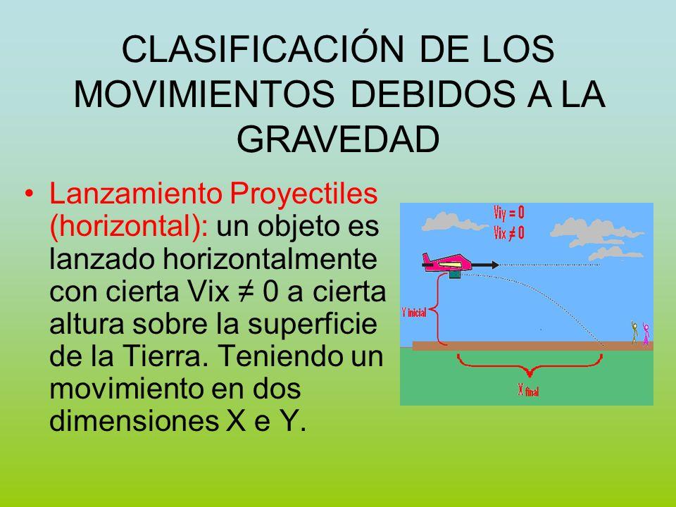 CLASIFICACIÓN DE LOS MOVIMIENTOS DEBIDOS A LA GRAVEDAD