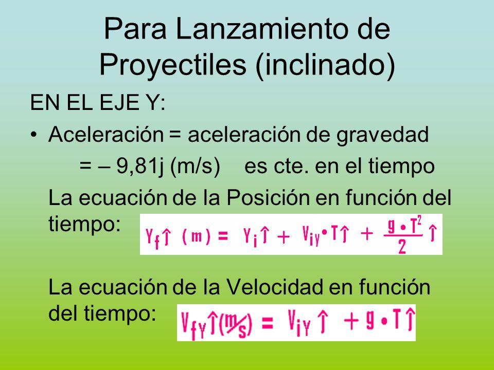 Para Lanzamiento de Proyectiles (inclinado)