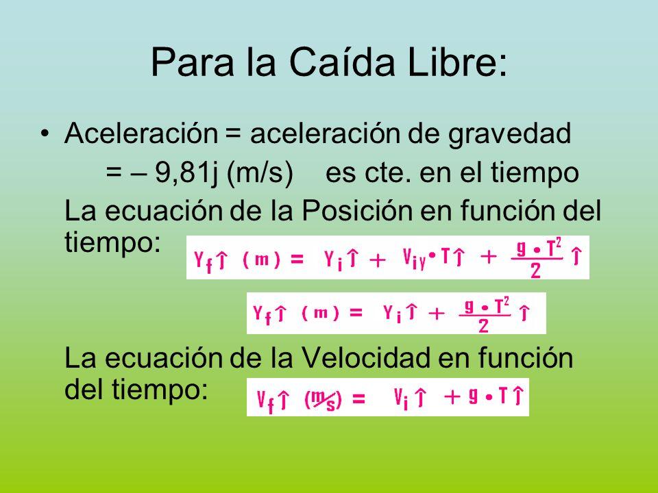 Para la Caída Libre: Aceleración = aceleración de gravedad