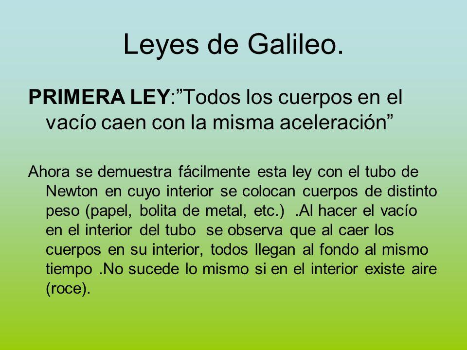 Leyes de Galileo. PRIMERA LEY: Todos los cuerpos en el vacío caen con la misma aceleración