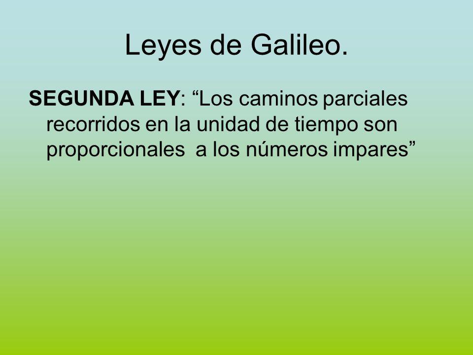 Leyes de Galileo.