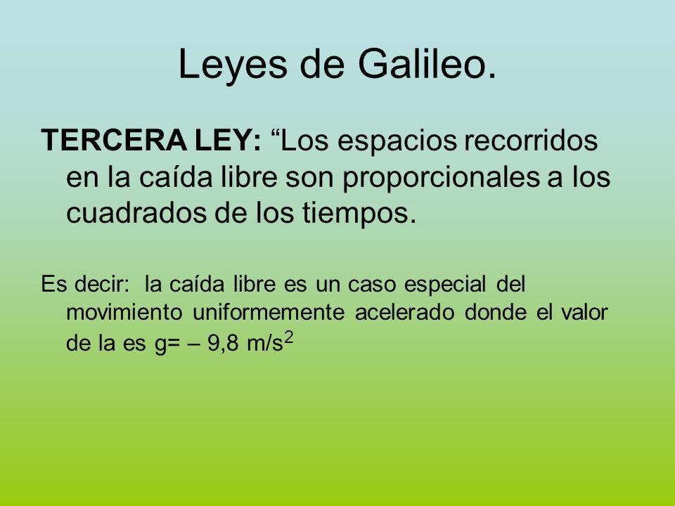 Leyes de Galileo. TERCERA LEY: Los espacios recorridos en la caída libre son proporcionales a los cuadrados de los tiempos.