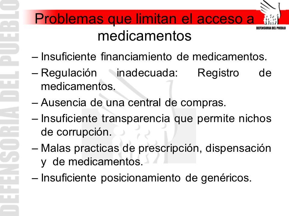 Problemas que limitan el acceso a medicamentos