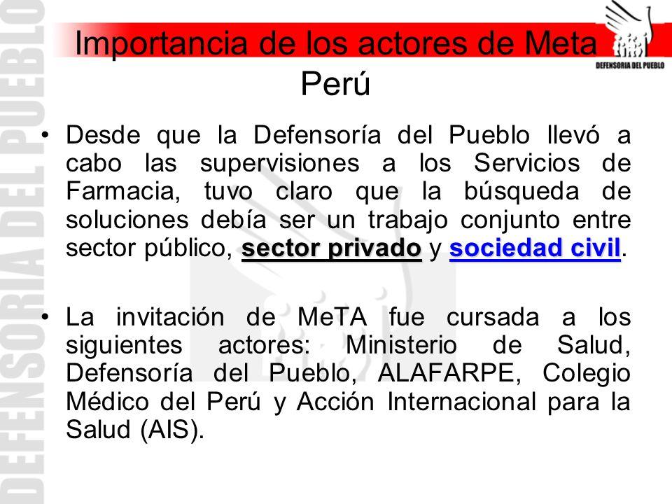 Importancia de los actores de Meta Perú