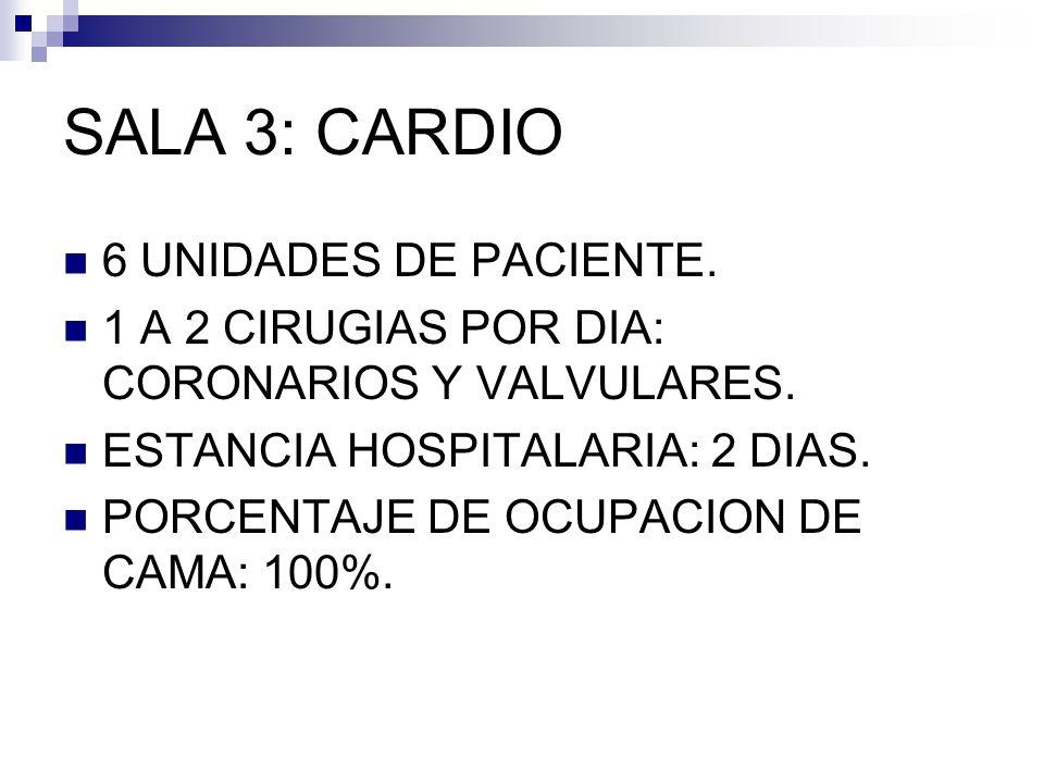 SALA 3: CARDIO 6 UNIDADES DE PACIENTE.