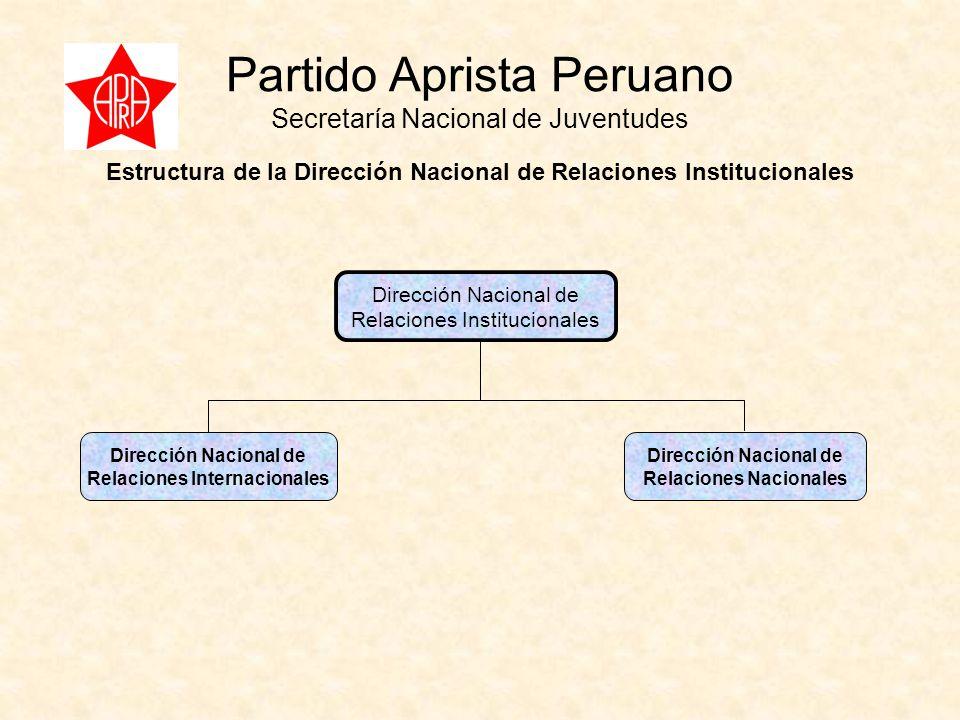 Relaciones Internacionales Relaciones Nacionales