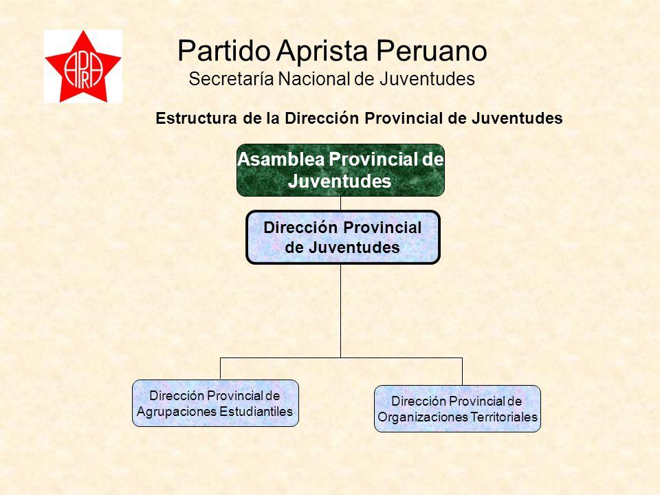 Asamblea Provincial de