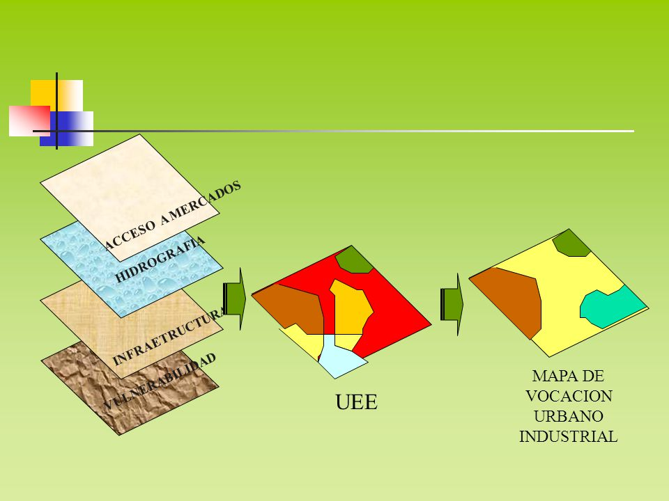 MAPA DE VOCACION URBANO INDUSTRIAL