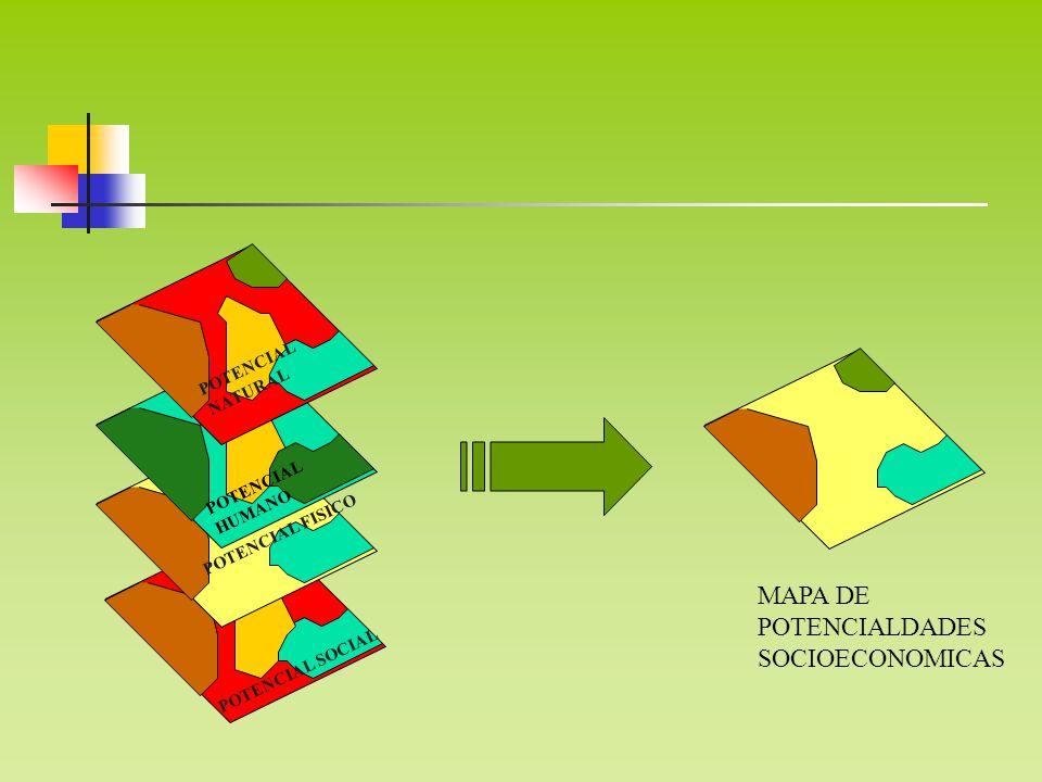 MAPA DE POTENCIALDADES SOCIOECONOMICAS