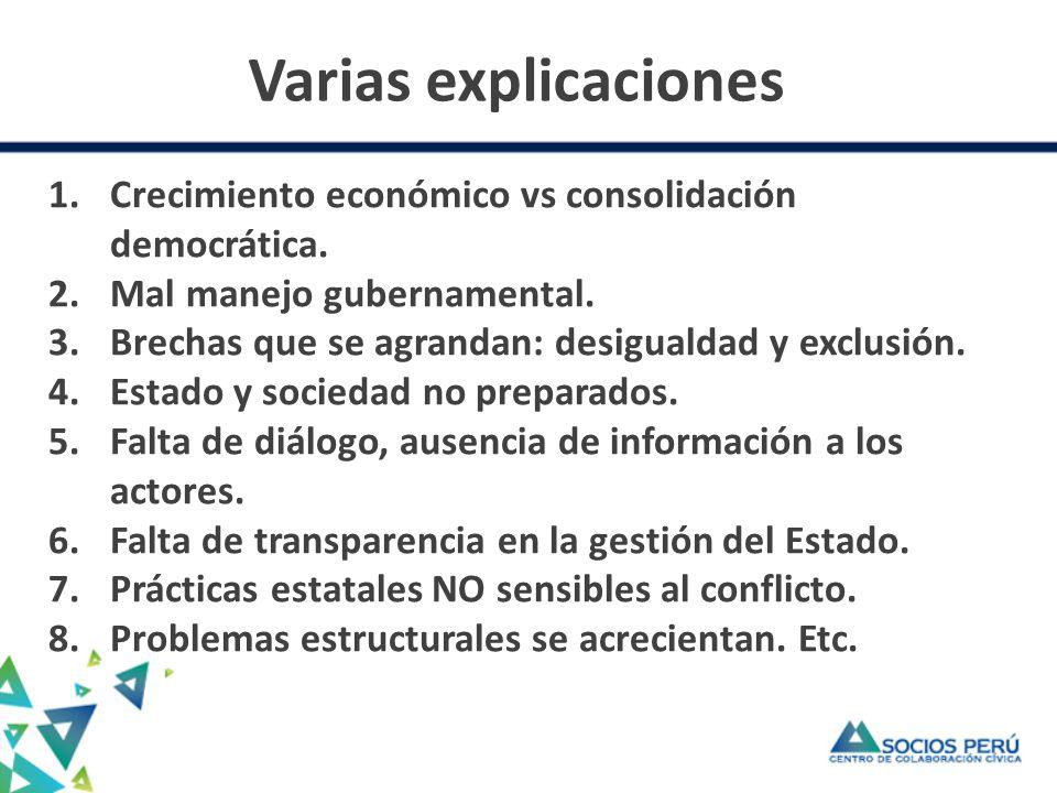 Varias explicaciones Crecimiento económico vs consolidación democrática. Mal manejo gubernamental.