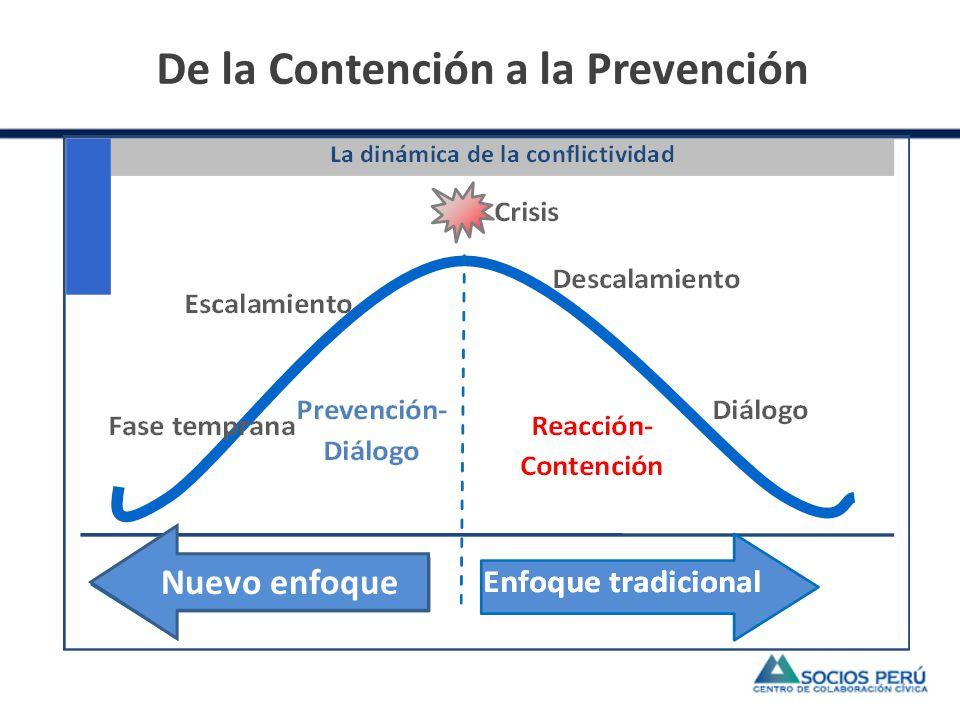 De la Contención a la Prevención