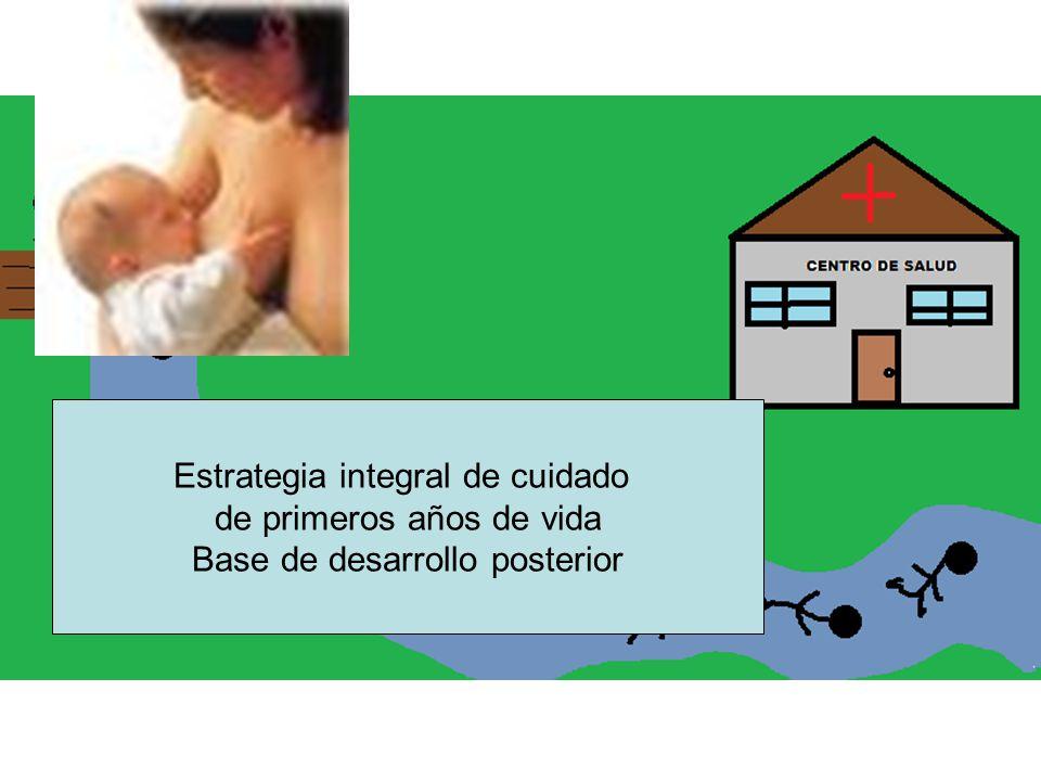 Estrategia integral de cuidado de primeros años de vida