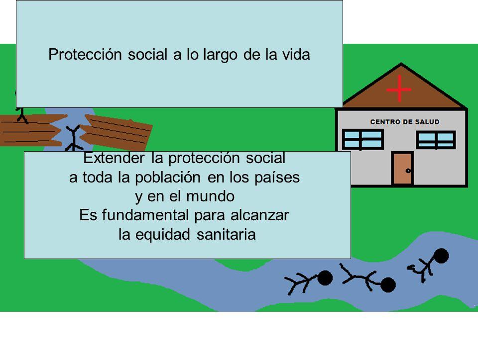 Protección social a lo largo de la vida