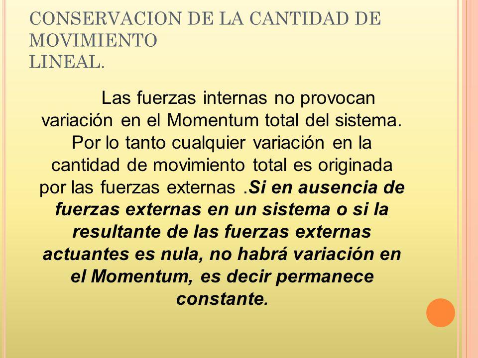 CONSERVACION DE LA CANTIDAD DE MOVIMIENTO LINEAL.