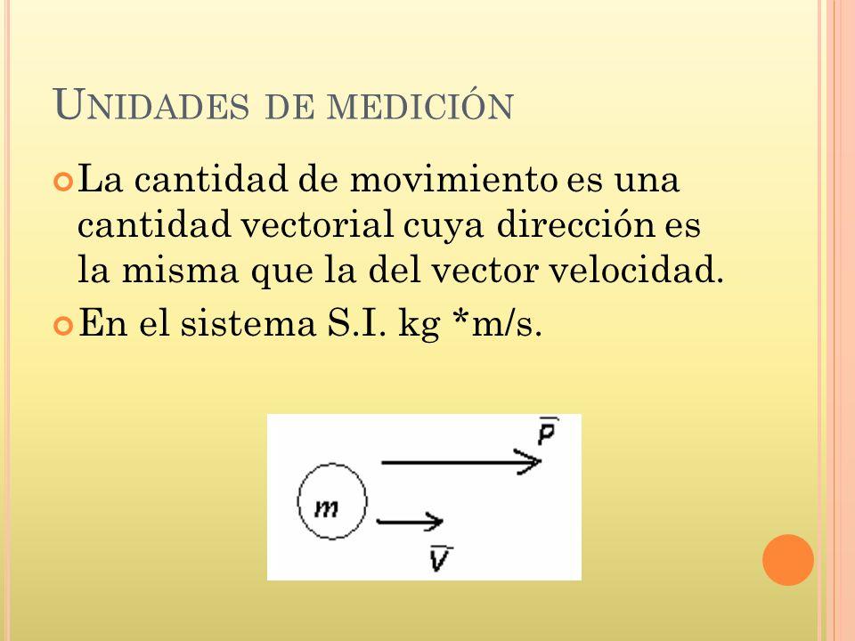 Unidades de medición La cantidad de movimiento es una cantidad vectorial cuya dirección es la misma que la del vector velocidad.