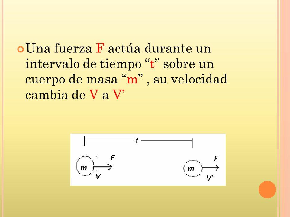 Una fuerza F actúa durante un intervalo de tiempo t sobre un cuerpo de masa m , su velocidad cambia de V a V'