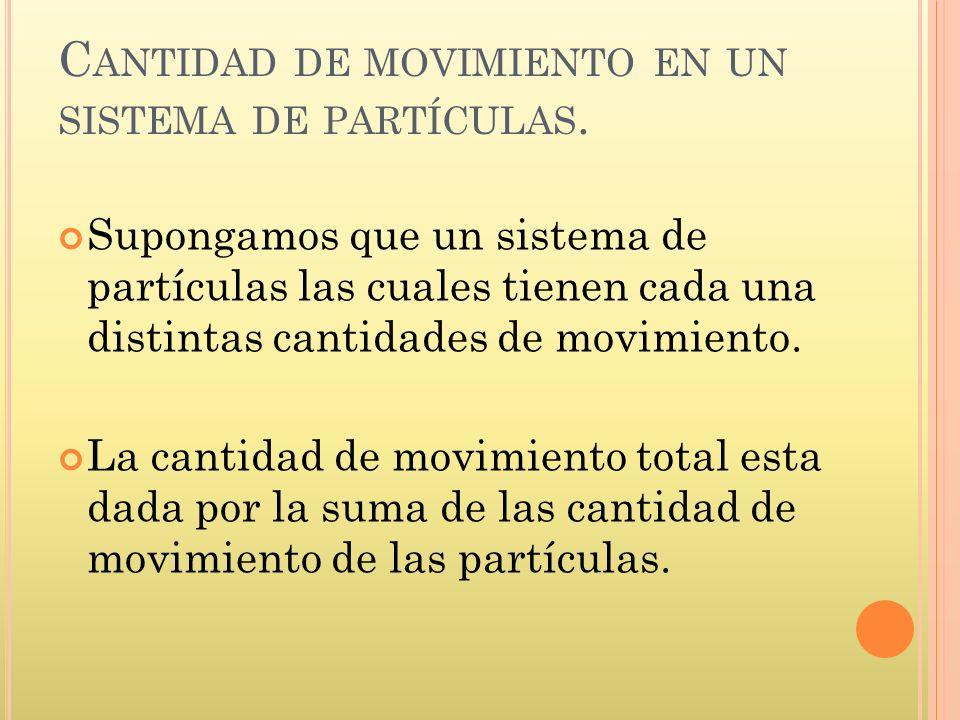Cantidad de movimiento en un sistema de partículas.